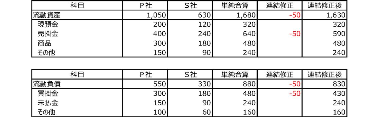 図28-3