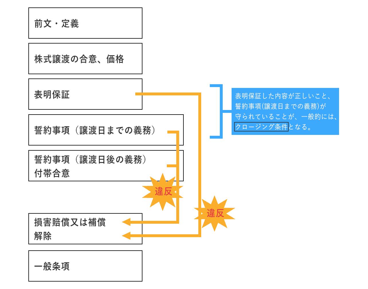 inheritance_F-1.png