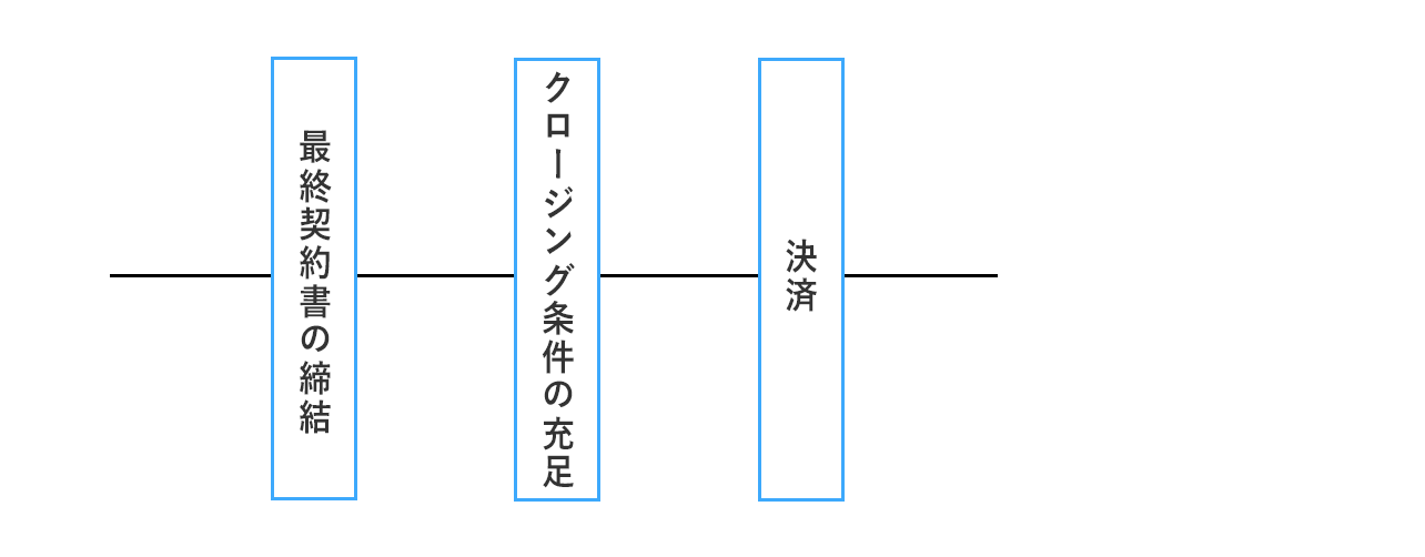 scheme_figure_07.png